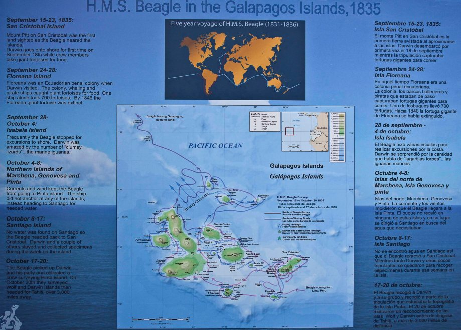 Charles Darwins resa med HMS Beagle 1831-36, Galápagosdelen